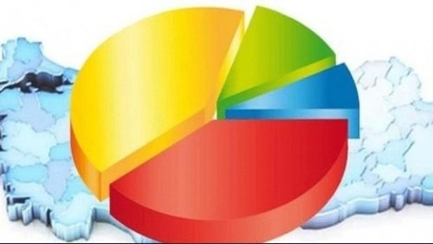 Anketler Ak Parti'yi kaygılandırdı...