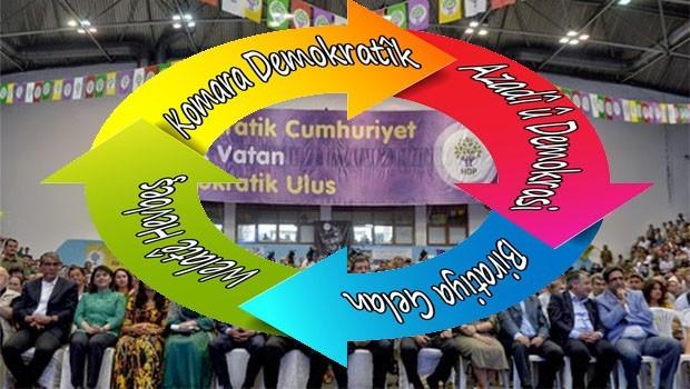 Kurd û xurifandina wan
