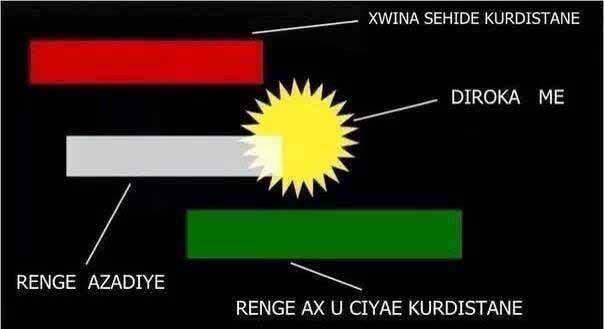 Kürdistan Bayrağı (Ala Rengîn)