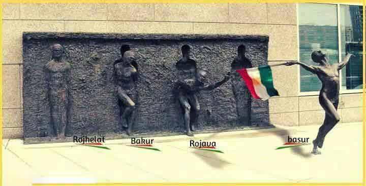 Ulusların Kendi Geleceklerini Tayin Hakkı ve Kürdler/Kürdistan