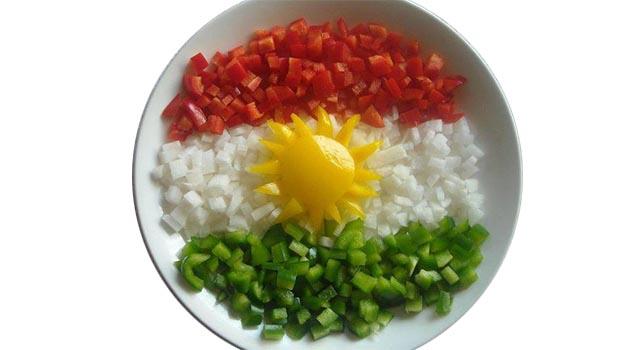 Kuzey ve Güney Kürdistan (PKK-KCK ve KDP)