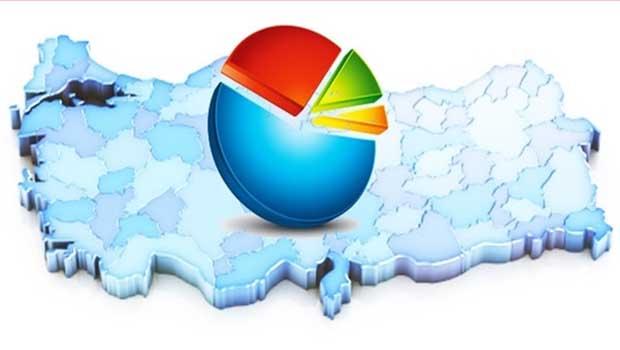 KONDA'nın 1 Kasım öncesi son seçim anketi