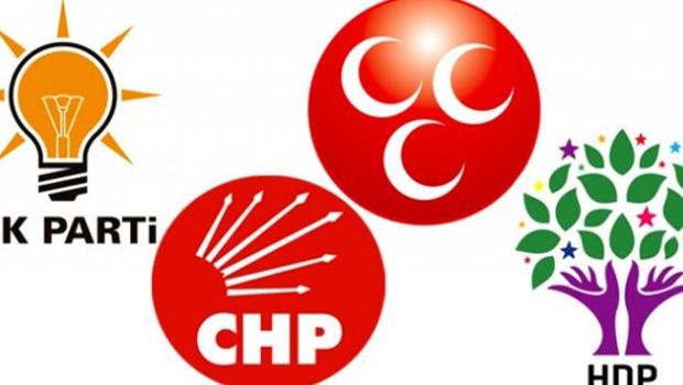 KONDA:  AK Parti'nin oyu arttı ama....