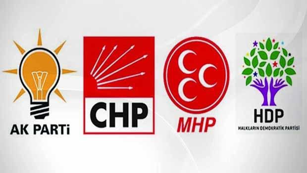 KONDA'dan 1 Kasım raporu: AKP oyunu nasıl artırdı, HDP ve MHP oyları neden düştü?