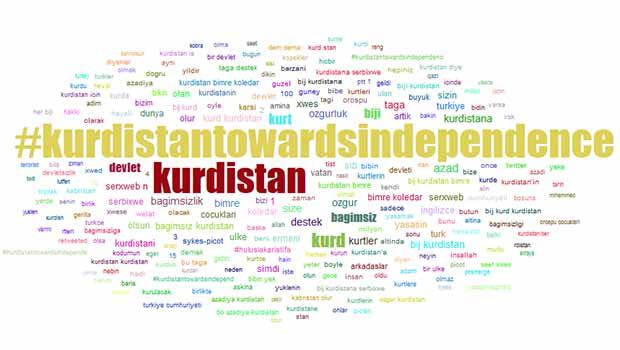 Twitter'da Kürdistan Bağımsızlığa Doğru Trend Topic oldu