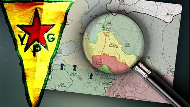 Til Rıfat, YPG, Rejim ve Rus Askerlerinin kontrolünde