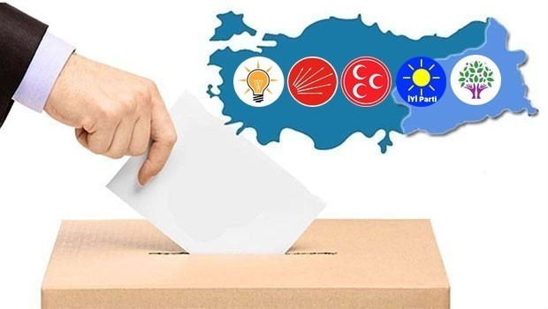 MAK'ın araştırmasına göre partilerin son oy oranları