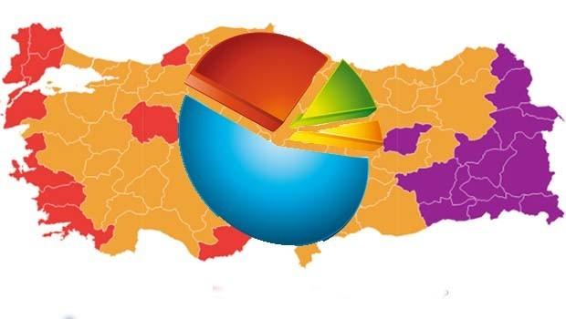 Son Anket... işte ittifakların ve HDP'nin oy oranı