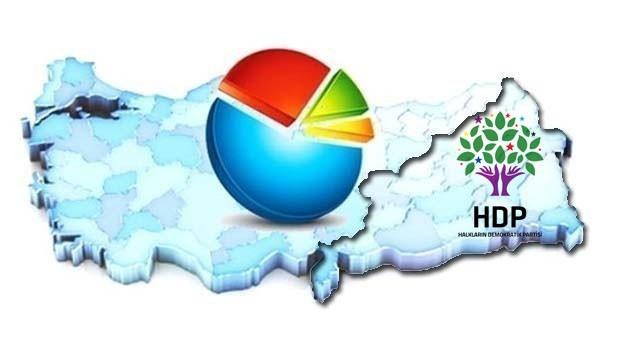 Mediar'ın son anketine göre HDP yüzde kaç oy alıyor?