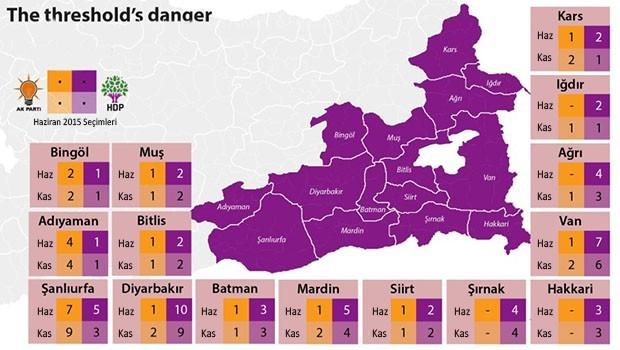 Kürt seçmen davranışı ve 24 Haziran
