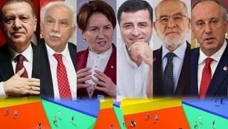 Bir ankette ORC araştırmadan... İşte HDP'nin oy durumu!