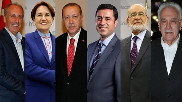 MAK'ın anketi... Parlamento HDP'ye endeksli
