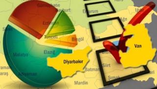 Samer'den Diyarbakır ve Van anketi