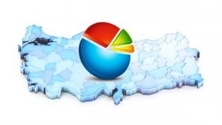 ORC Araştırma'dan yerel seçim anketi