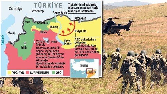 Türkiye'nin Menbiç operasyonu harekat planı