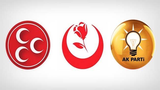 BBP'den Kürt illeri kararı.. Cumhur ittifakını destekleyecek!