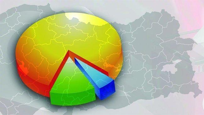 EMAX Araştırma 15 Kürt ilinin anket sonuçlarını açıkladı
