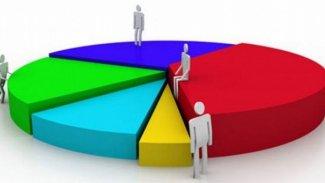 Fehmi Koru: Kimse anket sonuçlarını açıklamıyor