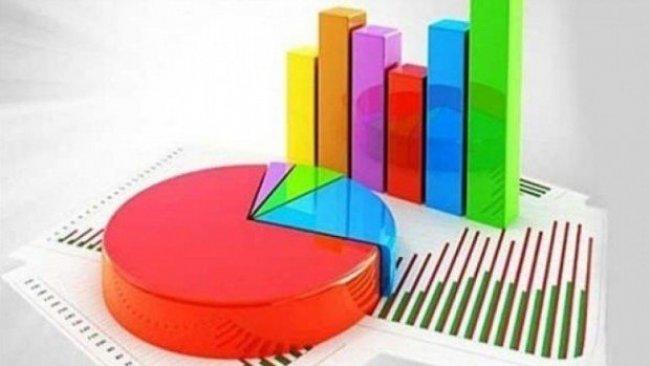 SONAR Araştırma'dan 10 büyükşehir için anket sonuçları
