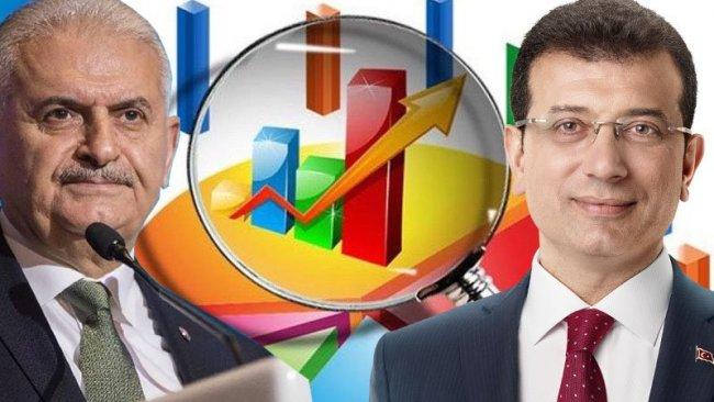 İşte 4 anket şirketine göre İstanbul seçiminde son durum