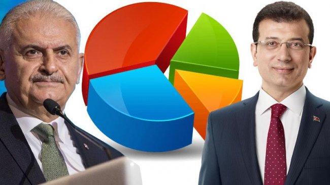 4 anket şirketi İstanbul'da son durumu açıkladı