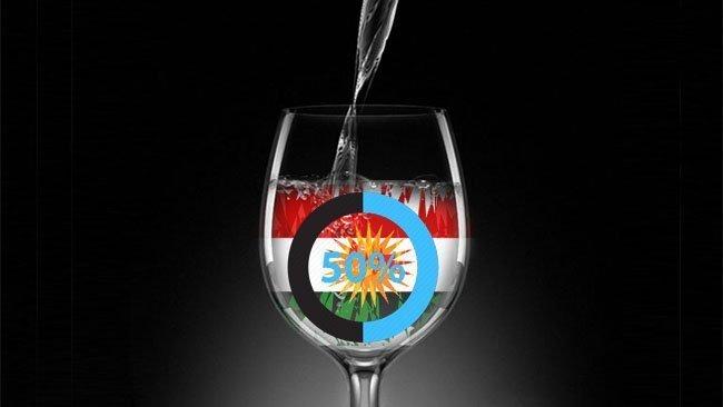 Gelecek Hayali ve Bardağın Dolu Tarafı (2)