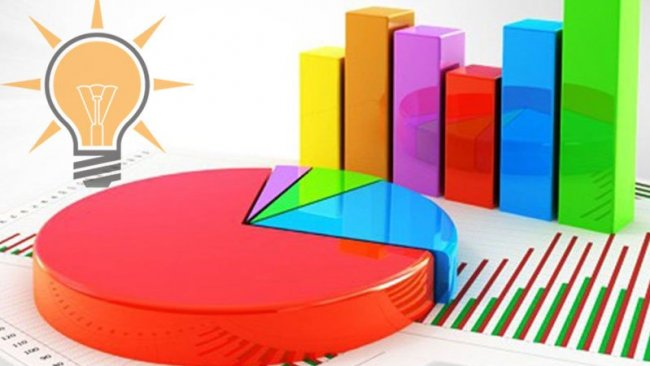 Son anket: Bugün seçim olsa AKParti'nin alacağı oy oranı