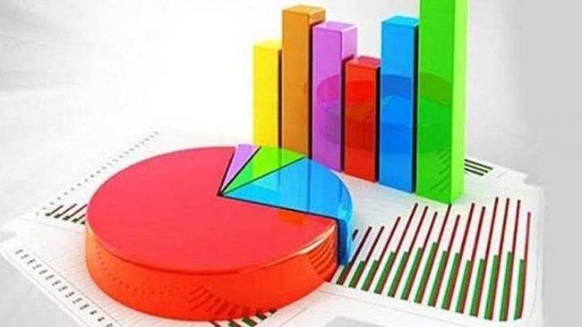 CHP'nin Başkanlık anketi: Yüzde 37'ye kadar düştü