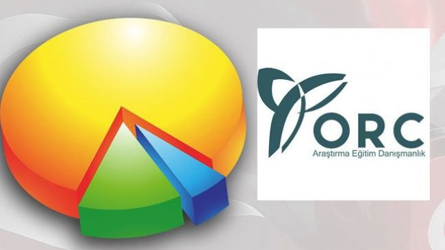 ORC Araştırma anket sonuçlarını açıkladı: AK Parti yüzde 30