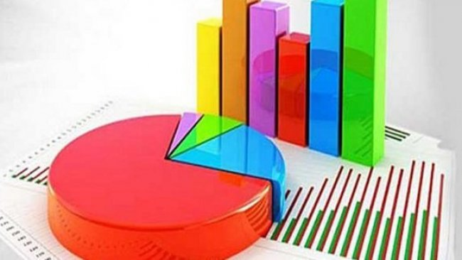 Metropoll'den seçim anketi: İşte Partilerin son oy oranlarındaki değişim