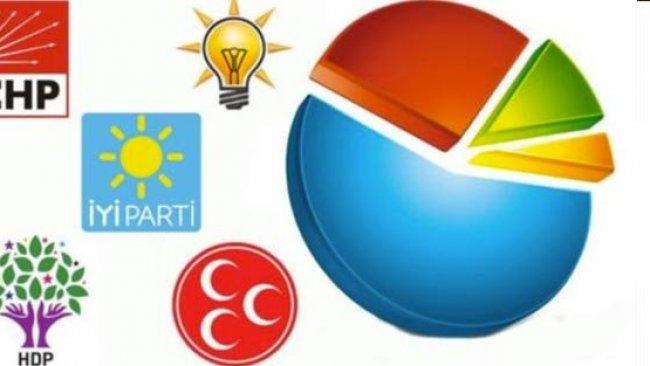 MetroPOLL Araştırma'dan yeni anket: İşte partilerin oy oranları