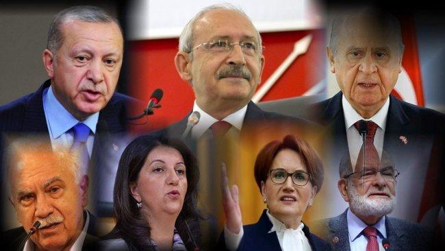 Türkiye'de 2019'da en çok haber konusu olan siyasi liderler