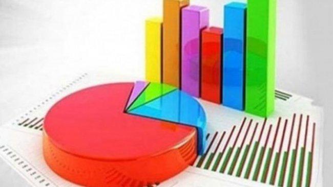 Son anket sonuçları açıklandı: Parlamenter sisteme geçişi savunanların oranı...