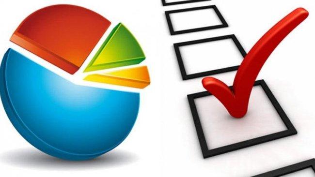 Polimetre son seçim anketi sonuçlarını açıkladı