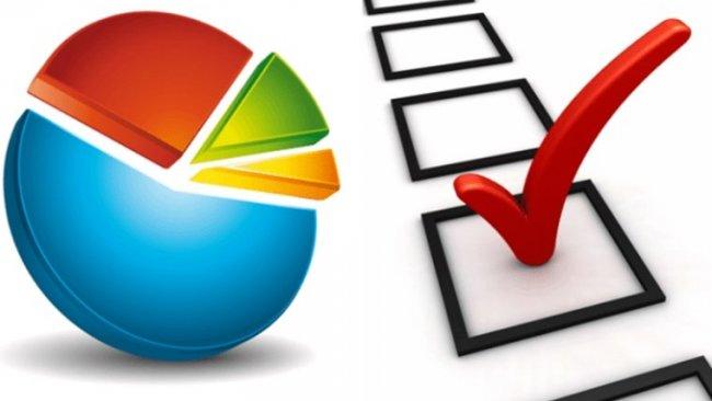 Gelecek Partisi'nin masasındaki anket! 'Baskın seçim var ..