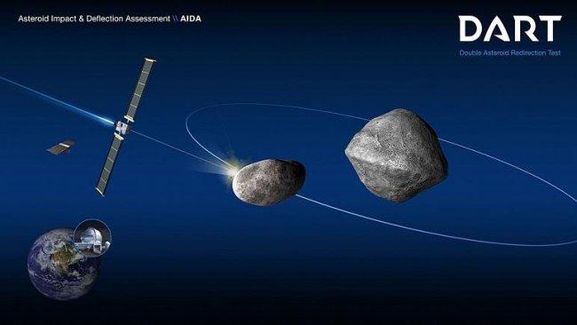NASA, Dünya'ya düşecek göktaşlarını uzay aracıyla önleyecek!