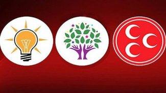 SODEV raporu: AK Parti ve MHP'liler Türkiye'den umudu kesti, HDP'lilerin en büyük derdi...