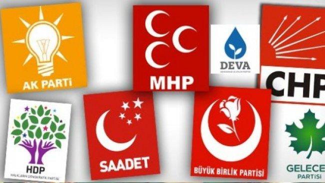 Son anket sonuçlarında AK Parti ve MHP'ye büyük şok!