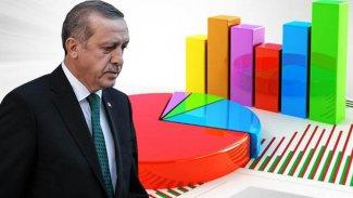 KONDA Genel Müdürü Bekir Ağırdır: AK Parti düşüşte!