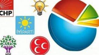 MAK'tan son seçim anketi:  HDP'ye büyük şok, Babacan ve Davutoğlu'nun oy oranı ise…