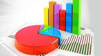 ORC anketi: İnce yüzde 4.1, AK Parti yüzde 36.6, CHP yüzde 25...