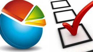 SONAR anketine göre partilerin son oy oranları