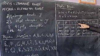 20 bin öğretmen atamasından Kürtçe'ye tek bir kontenjan ayrıldı