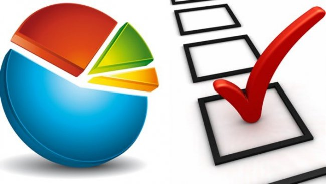 Cumhurbaşkanlığı seçim anketinde Yavaş ve İmamoğlu ...