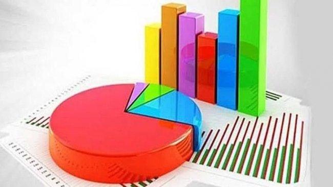 Avrasya Araştırma 'iki kez yaptırılıp yayınlanmayan' anketi paylaştı