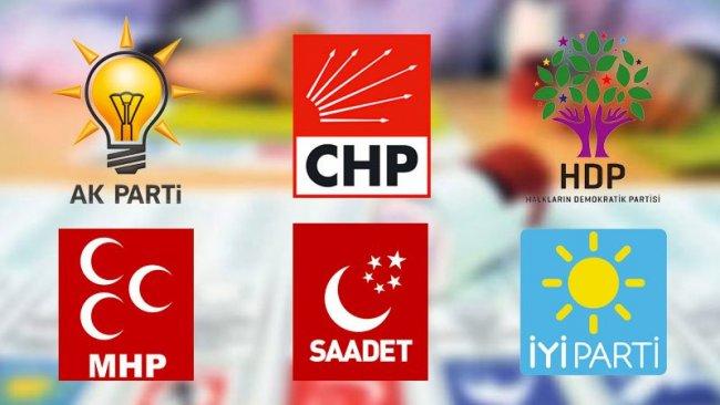 CHP ve MHP'nin üye sayısı düştü AK Parti, İYİ parti ve HDP'nin arttı