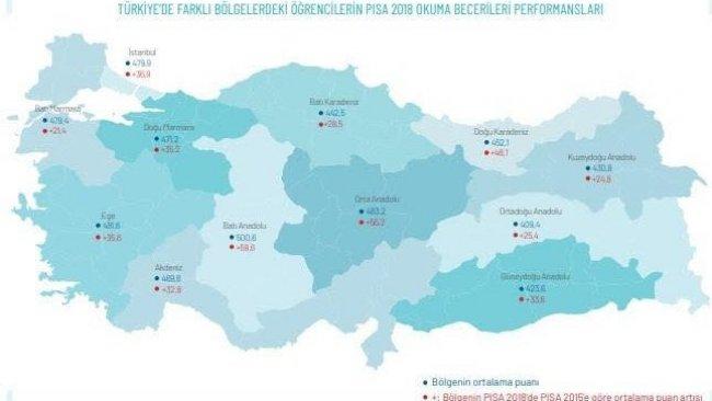Kürdler ve Ankara İttifakları