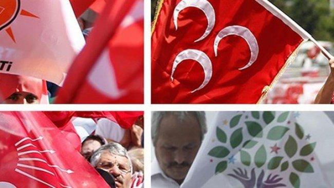 Türkiye Siyaseti Ve Kürdlerin Mağduriyeti Üzerine