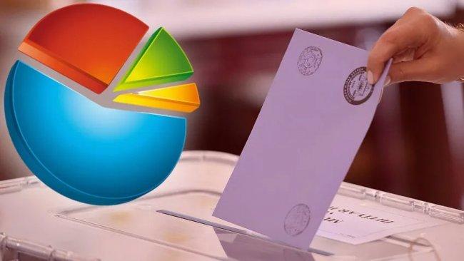 Uluslararası şirket paylaştı: Partilerin dikkat çeken oy oranları!