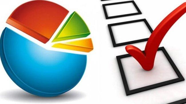 ORC Araştırma Şirketi'nden son seçim anketi